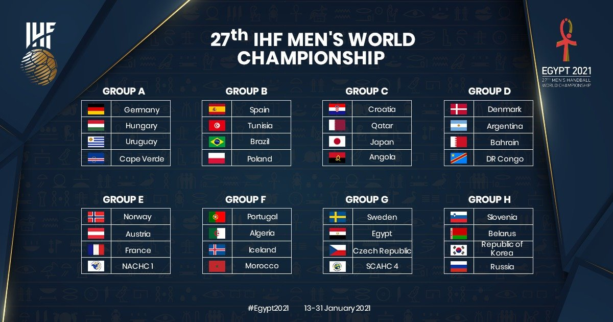 Groups set for Egypt 2021 | IHF