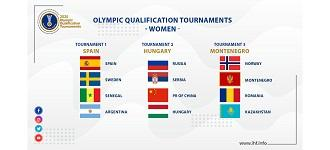 Update: Women's Tokyo 2020 Olympic Qualification Tournaments