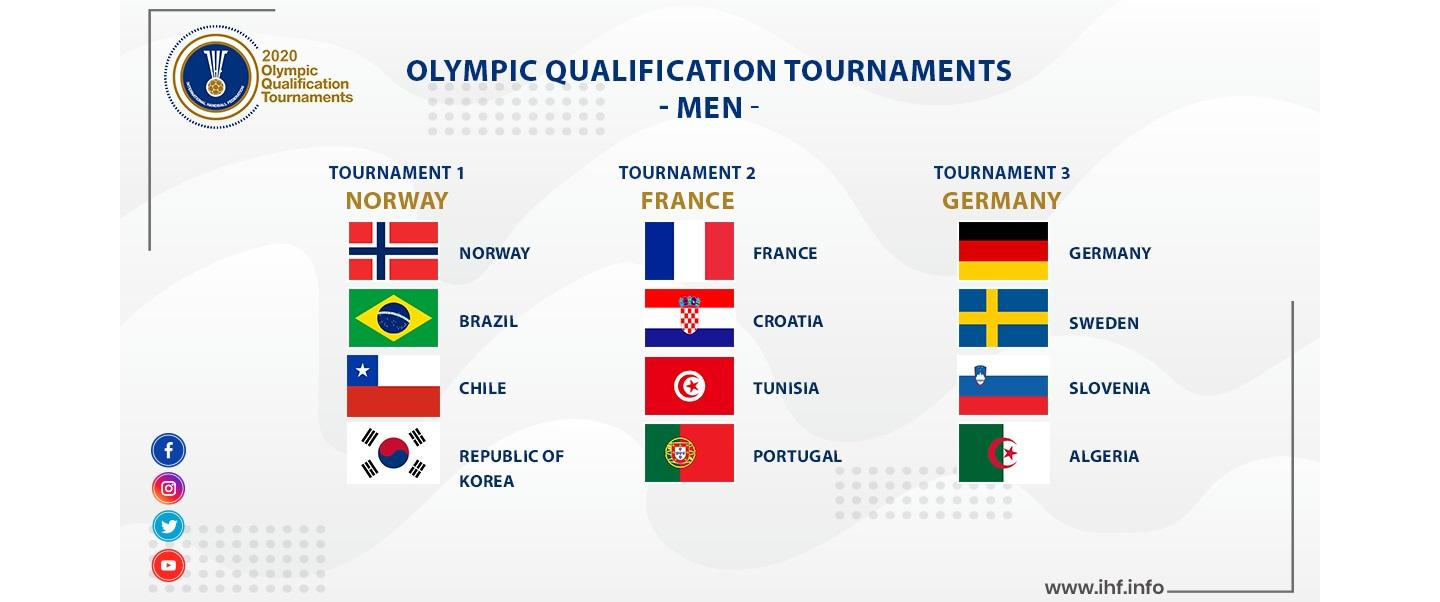 Update: Men's Tokyo 2020 Olympic Qualification Tournaments